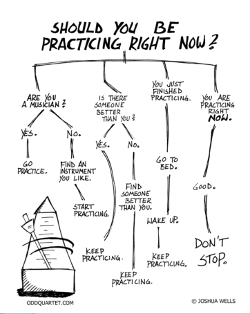 should-you-be-practicing-right-now